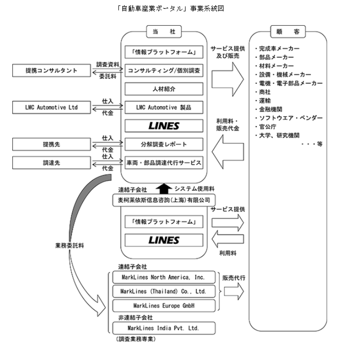 f:id:umimizukonoha:20201117210052p:plain