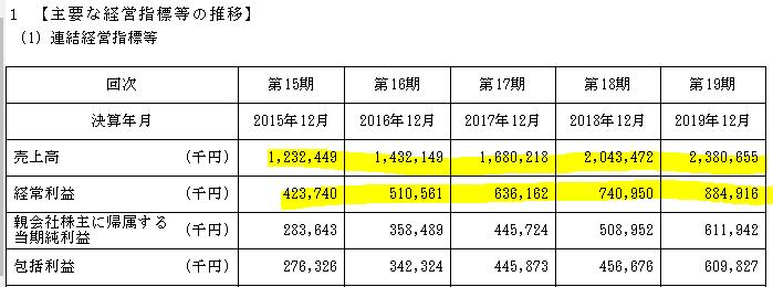 f:id:umimizukonoha:20201118072053p:plain