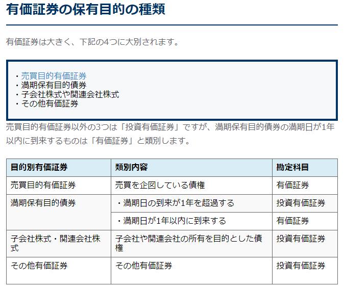 f:id:umimizukonoha:20201118203759p:plain