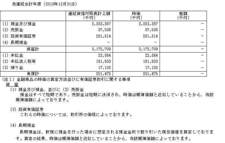 f:id:umimizukonoha:20201118205054p:plain