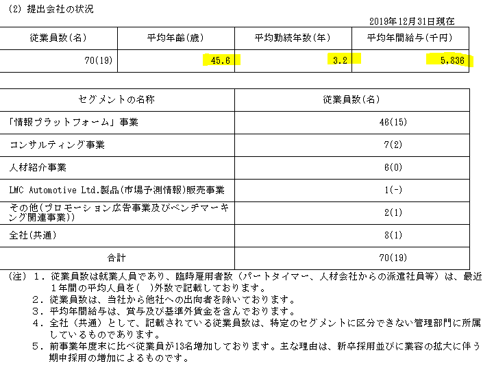 f:id:umimizukonoha:20201118233505p:plain