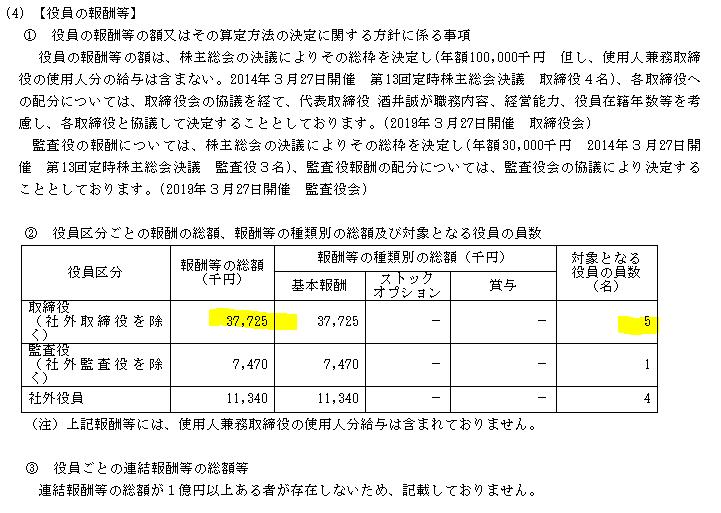 f:id:umimizukonoha:20201118233715p:plain