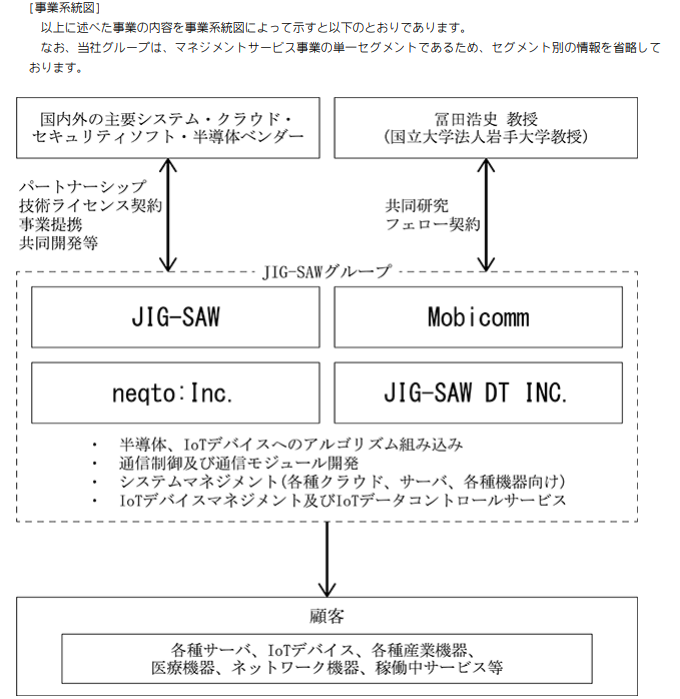 f:id:umimizukonoha:20201123224613p:plain