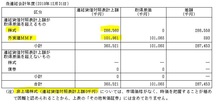 f:id:umimizukonoha:20201124204801p:plain
