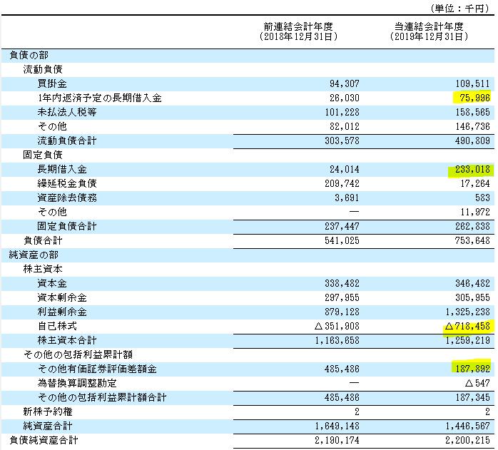 f:id:umimizukonoha:20201124211603p:plain