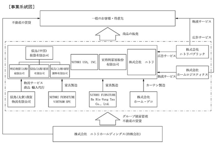 f:id:umimizukonoha:20201126222308p:plain