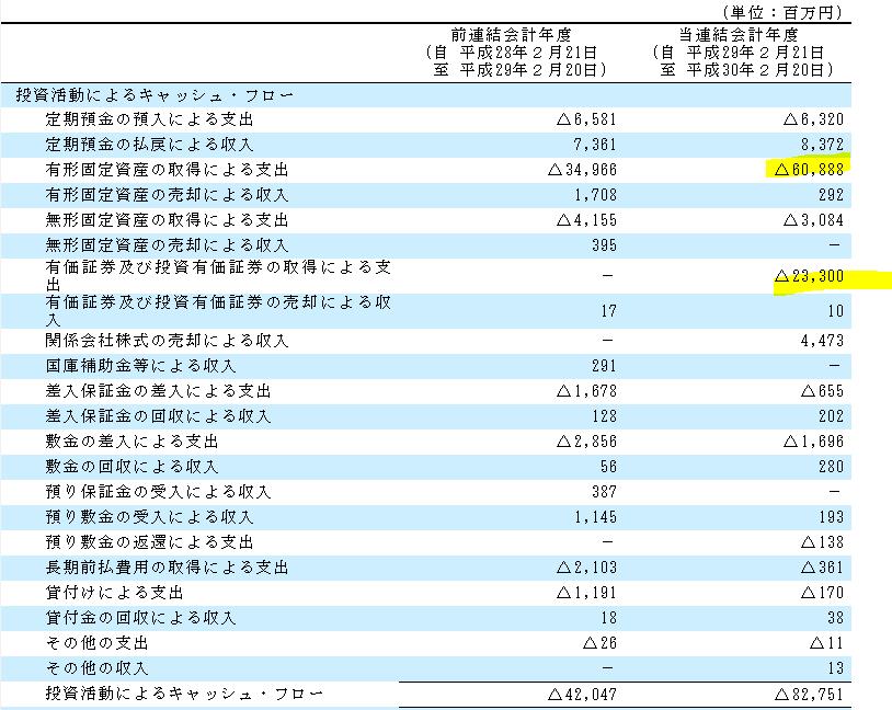 f:id:umimizukonoha:20201127015136p:plain