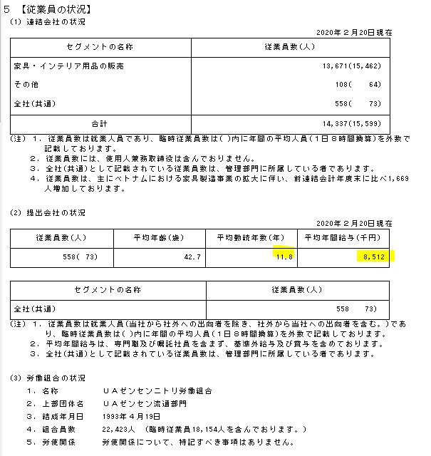 f:id:umimizukonoha:20201128130958p:plain