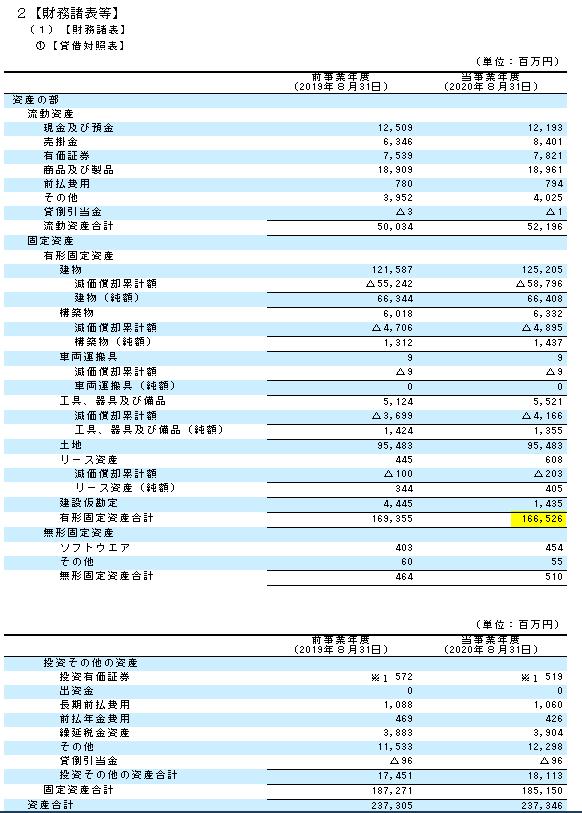 f:id:umimizukonoha:20201128150457p:plain