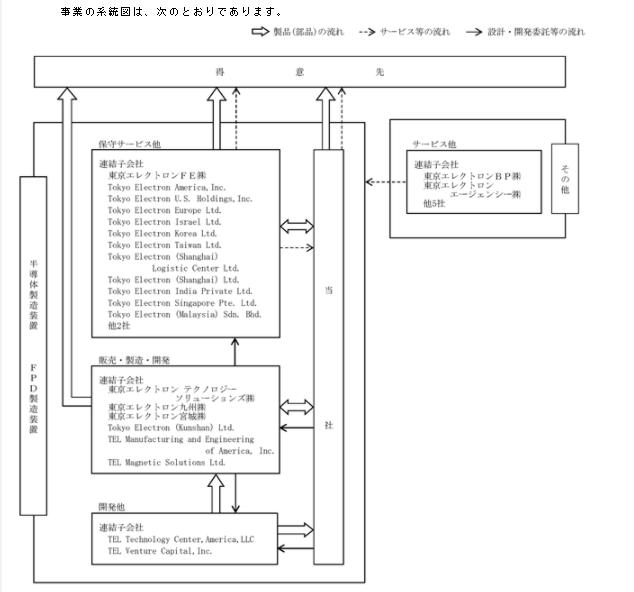 f:id:umimizukonoha:20201203224536p:plain