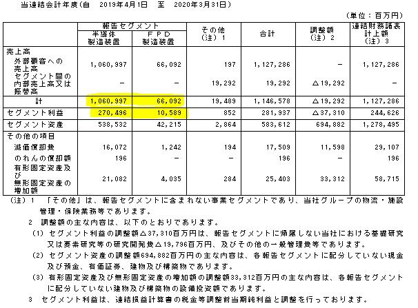f:id:umimizukonoha:20201203231929p:plain