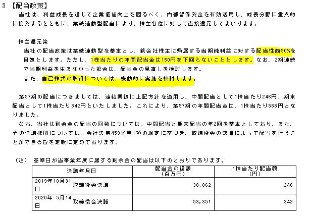 f:id:umimizukonoha:20201204012533p:plain