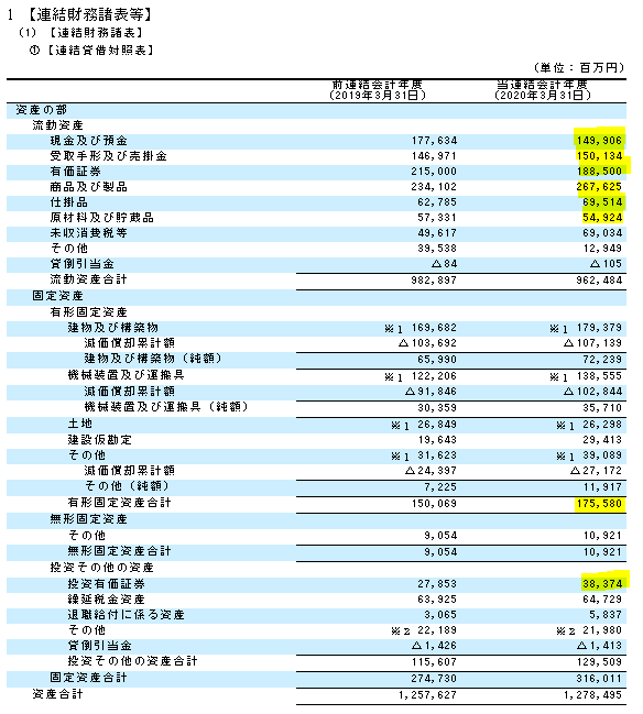 f:id:umimizukonoha:20201204013620p:plain
