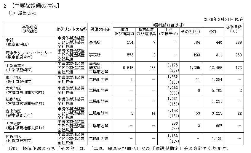 f:id:umimizukonoha:20201204222839p:plain