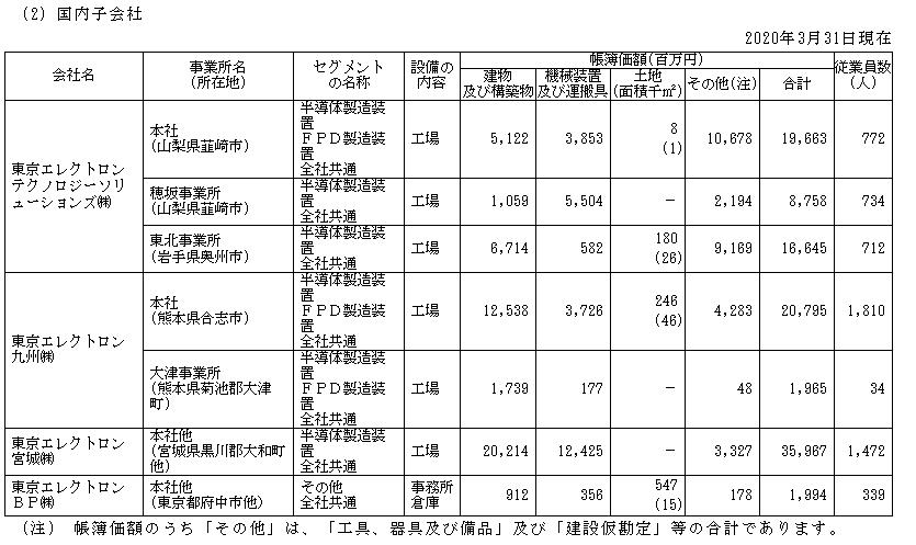f:id:umimizukonoha:20201204223046p:plain