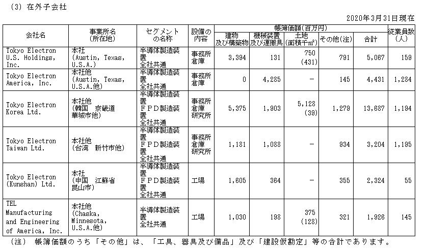 f:id:umimizukonoha:20201204223111p:plain