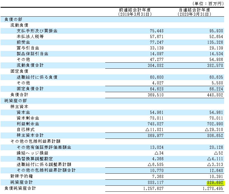 f:id:umimizukonoha:20201204223835p:plain