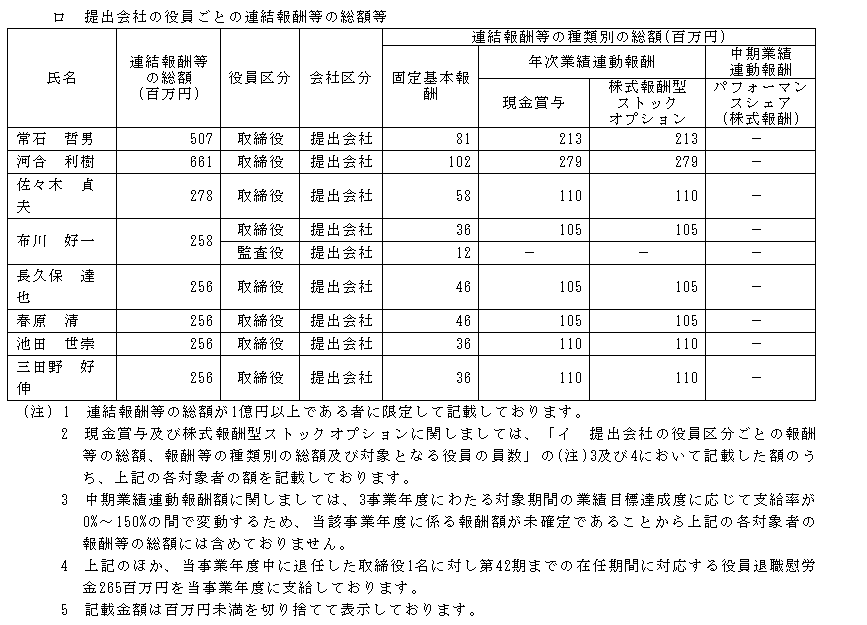 f:id:umimizukonoha:20201204225254p:plain