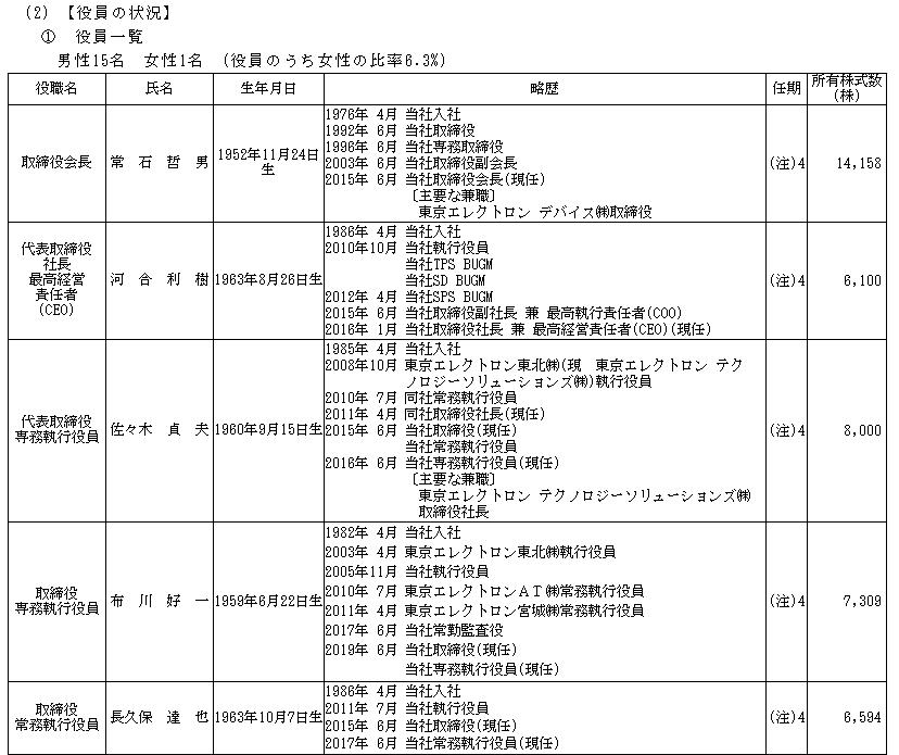 f:id:umimizukonoha:20201204230714p:plain