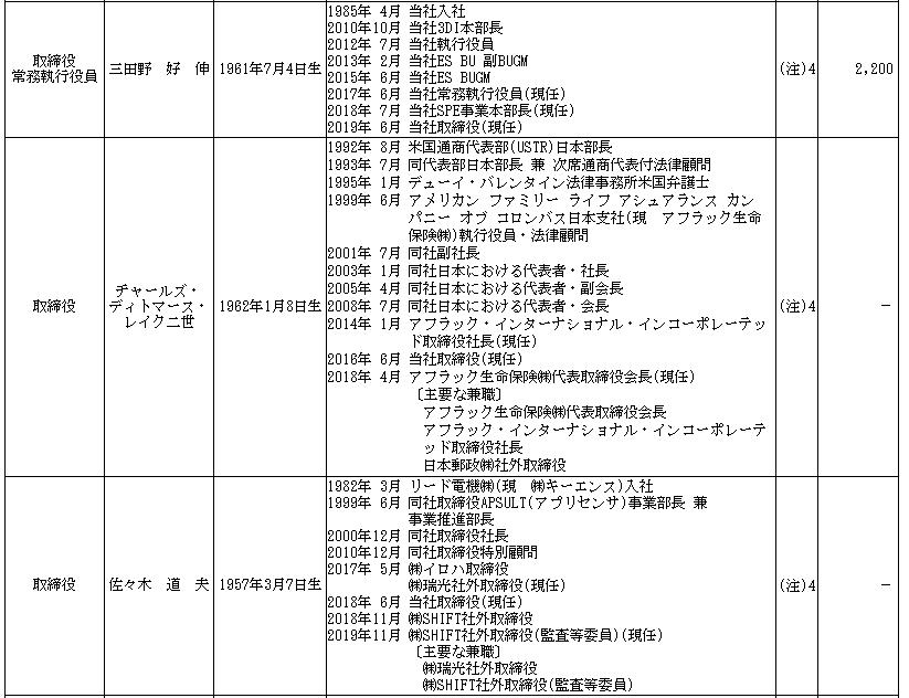 f:id:umimizukonoha:20201204230907p:plain