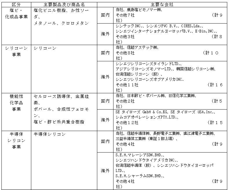 f:id:umimizukonoha:20201207001200p:plain