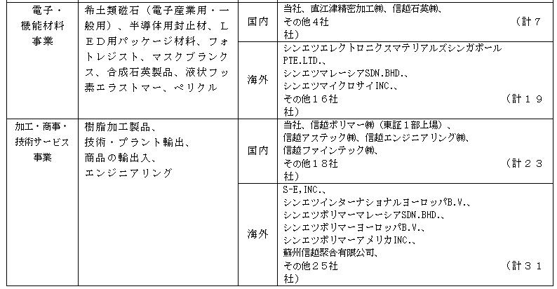 f:id:umimizukonoha:20201207001231p:plain