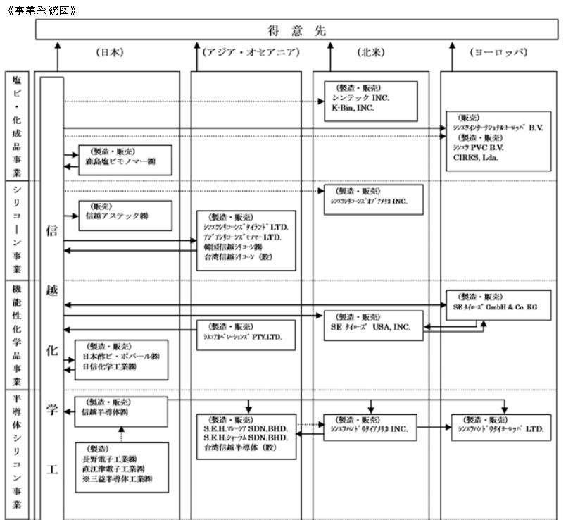 f:id:umimizukonoha:20201207001314p:plain