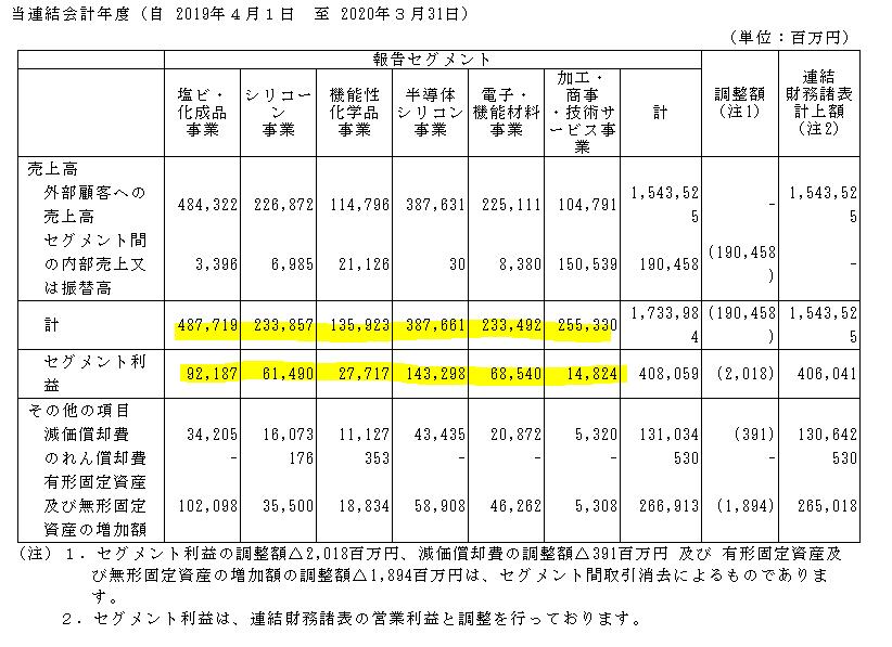 f:id:umimizukonoha:20201207005951p:plain