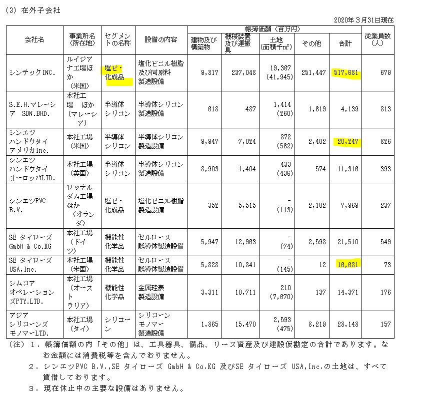f:id:umimizukonoha:20201207214448p:plain