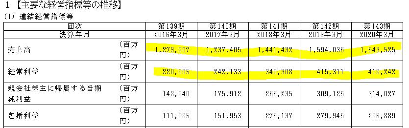 f:id:umimizukonoha:20201207222345p:plain