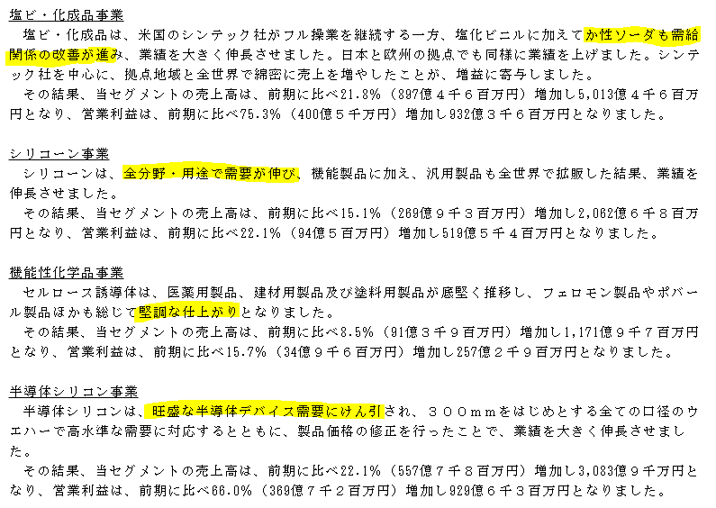 f:id:umimizukonoha:20201207225511p:plain