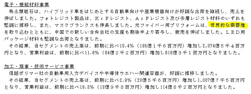 f:id:umimizukonoha:20201207225605p:plain