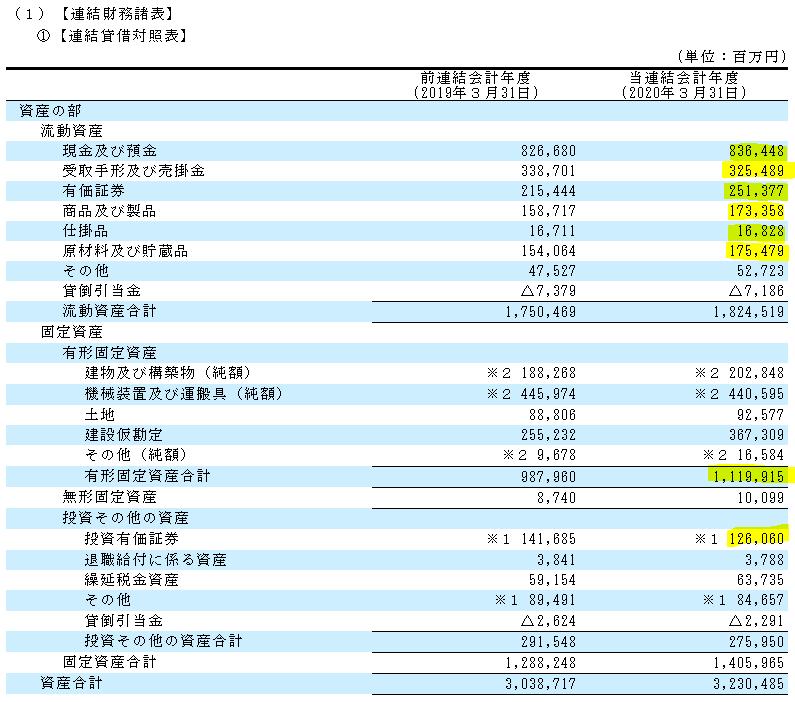 f:id:umimizukonoha:20201208213435p:plain