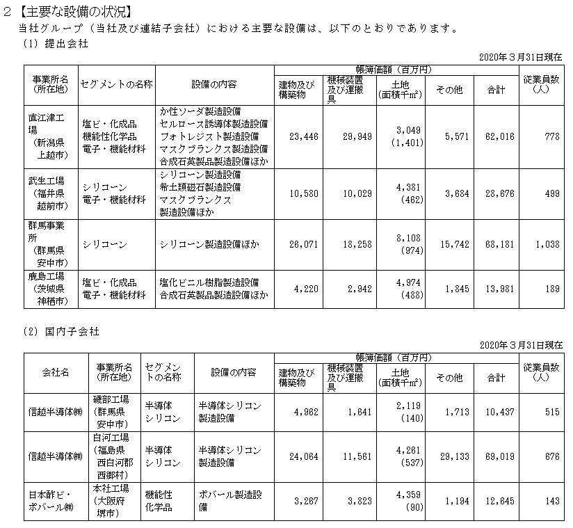 f:id:umimizukonoha:20201208214220p:plain