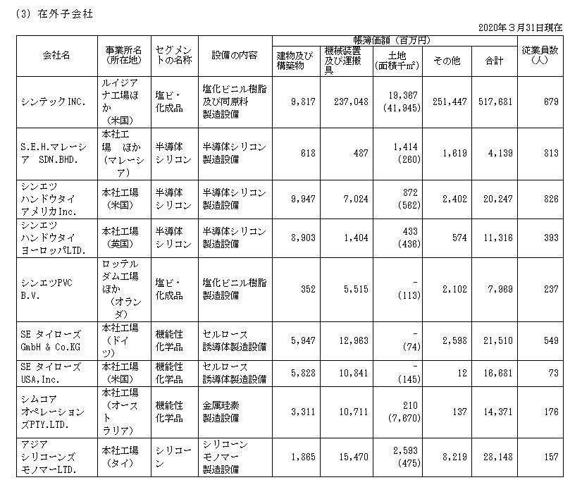 f:id:umimizukonoha:20201208214250p:plain