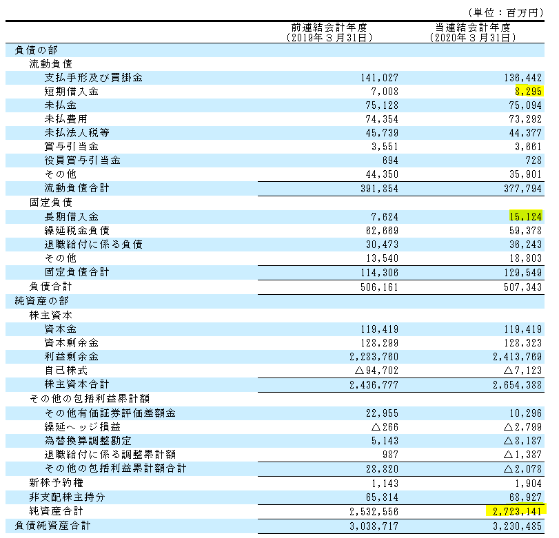 f:id:umimizukonoha:20201208223657p:plain
