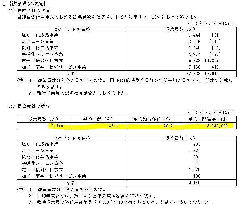 f:id:umimizukonoha:20201208234140p:plain