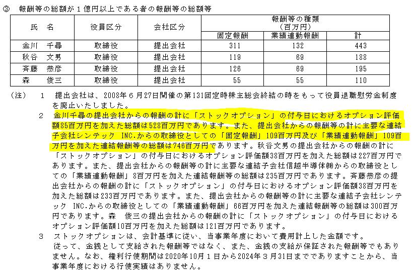 f:id:umimizukonoha:20201208235641p:plain