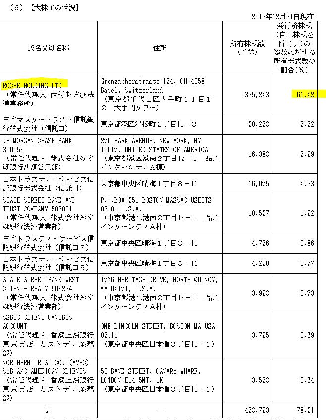 f:id:umimizukonoha:20201213001700p:plain