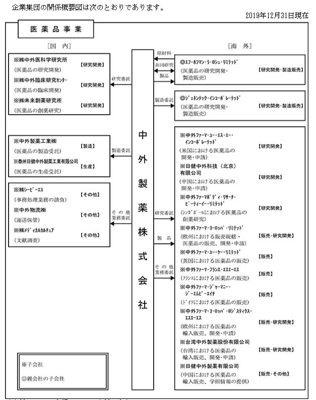 f:id:umimizukonoha:20201213135931p:plain