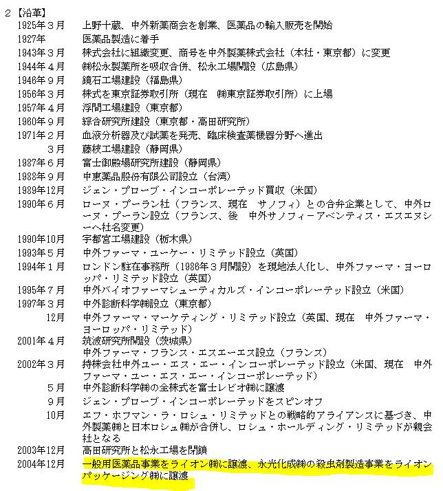 f:id:umimizukonoha:20201213205522p:plain
