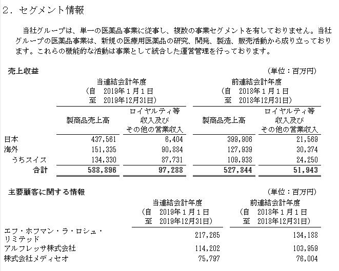 f:id:umimizukonoha:20201213210917p:plain