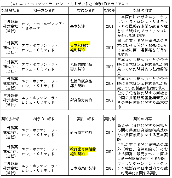 f:id:umimizukonoha:20201213212903p:plain