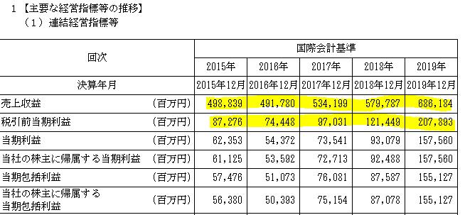 f:id:umimizukonoha:20201213214347p:plain