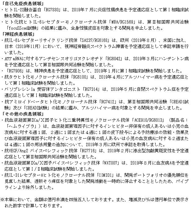 f:id:umimizukonoha:20201213215226p:plain