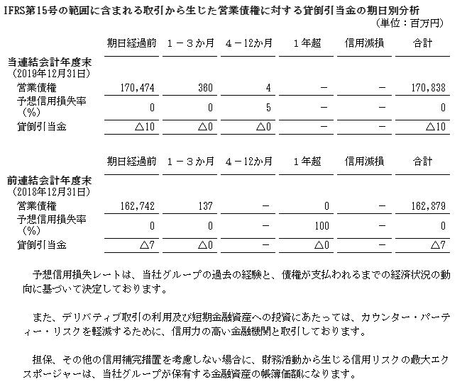 f:id:umimizukonoha:20201213234238p:plain