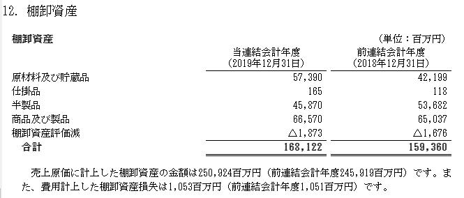 f:id:umimizukonoha:20201213235202p:plain