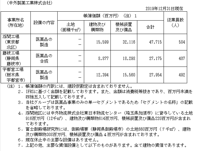 f:id:umimizukonoha:20201214001049p:plain
