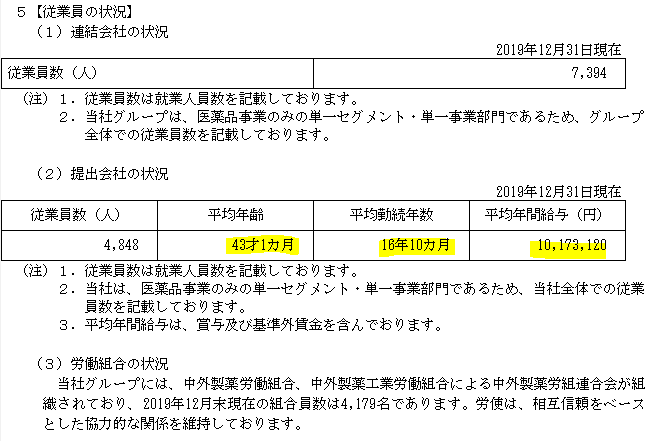f:id:umimizukonoha:20201214003957p:plain