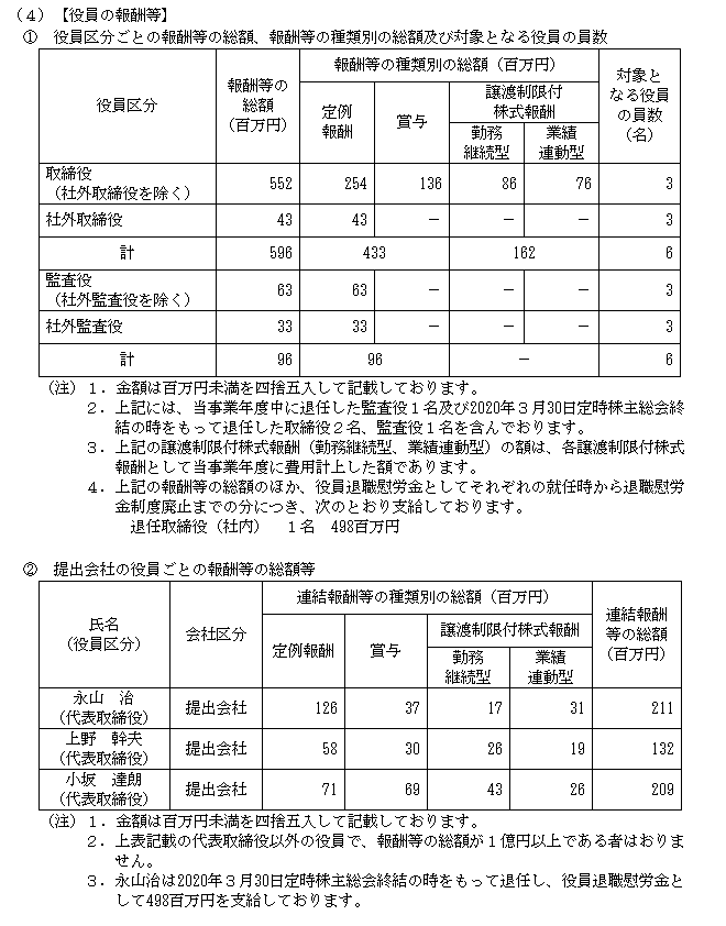 f:id:umimizukonoha:20201214004300p:plain